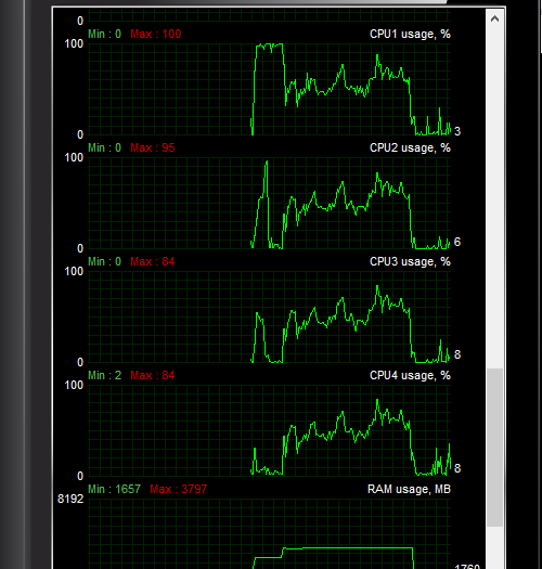 290X_DX_12_CPU Usage.png