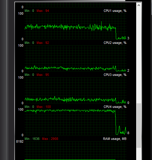 290X_Dx_11_CPU Usage.png