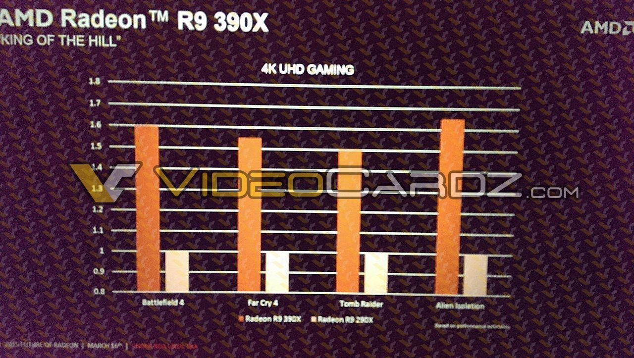 AMD-Radeon-R9-390X-vs-290X-performance.jpg